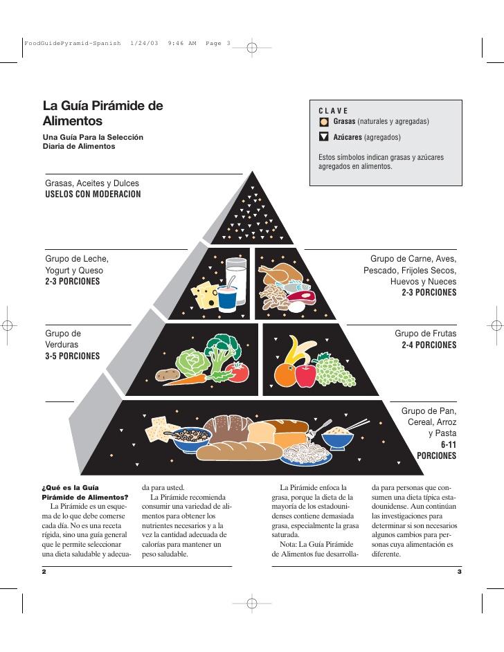 piramide-de-alimentos-3-728