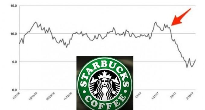 La marca Starbucks cae fuertemente desde que la compañía anunciara su intención de contratar a inmigrantes ilegales.