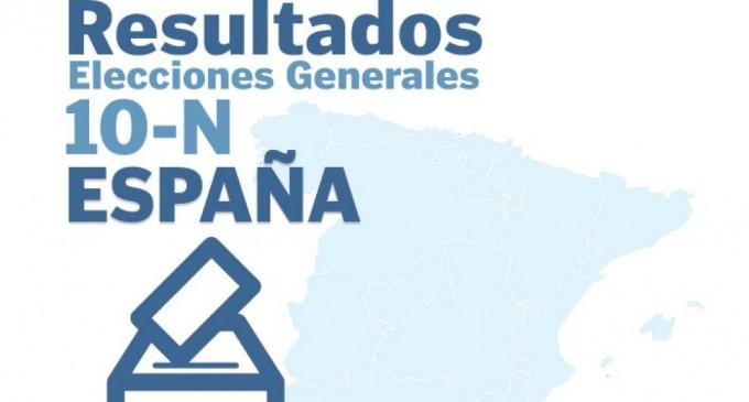 Ante los resultados de las elecciones generales<br><span style='color:#006EAF;font-size:12px;'>COMUNICADO DEMOCRACIA NACIONAL</span>