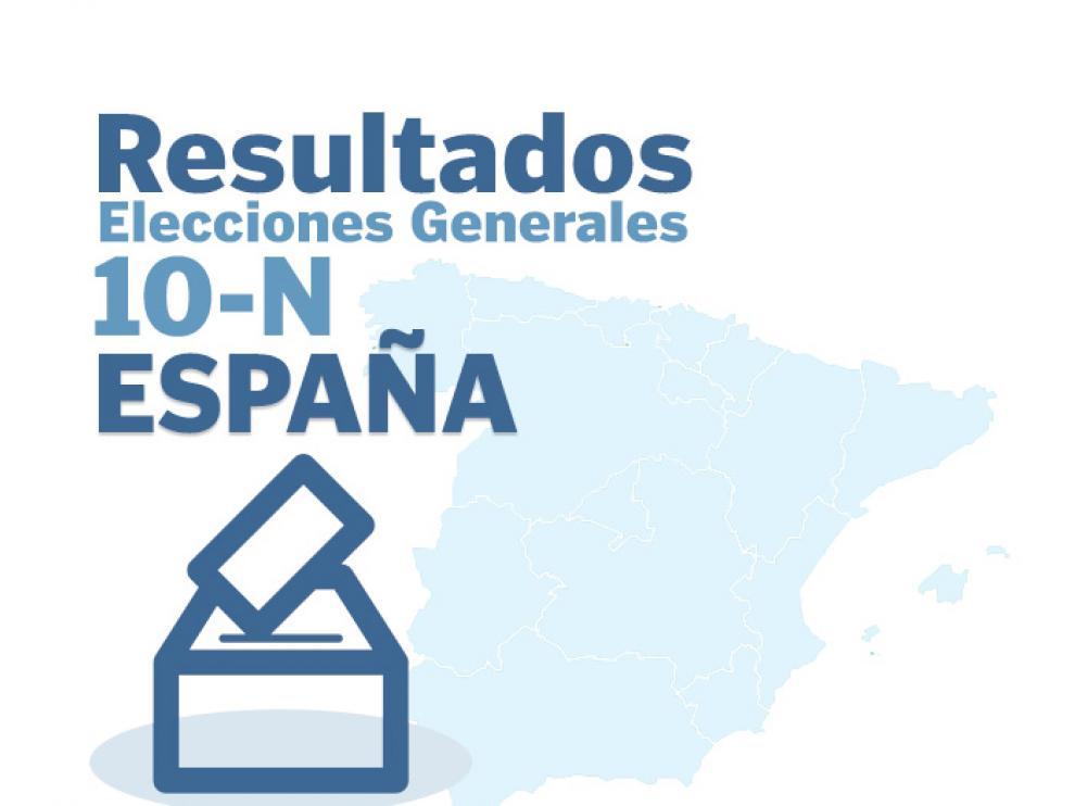 resultados-de-las-elecciones-generales-del-10-de-noviembre-en-espana-cartela